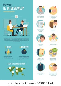 How to be interviewed. Vector infographic about preparing for the interview in the company. Self-presentation and self-feeding. Simple instructions and statistic data. Concept in flat style.