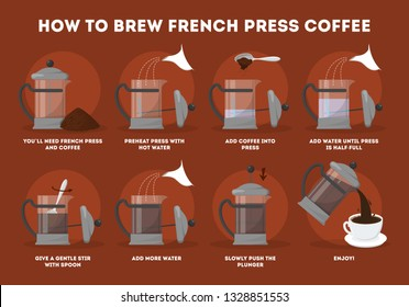 How to brew coffee in french press. Making hot tasty drink at home. Coffee preparation instruction. Vector illustration in cartoon style