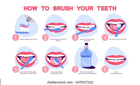 How to brush your teeth step-by-step instruction. Toothbrush and toothpaste for oral hygiene. Clean white tooth. Healthy lifestyle and dental care. Isolated flat illustration