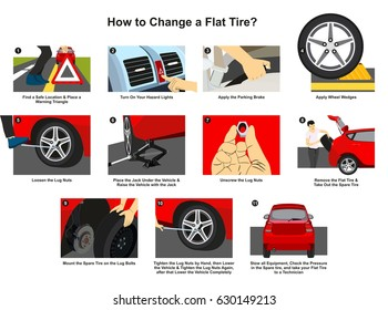 How to Change a Flat Tire infographic diagram with detailed conceptual drawing images step by step for driver educational awareness poster and traffic safety on the road concept