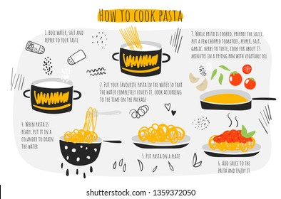 How to cook pasta guide, instructions, steps, infographic. Illustration with macaroni, tomato, garlic, herbs, salt, pepper, plate, pan.