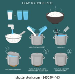 How to Cook Rice Instruction Card Recipe Steps Process Preparation Porridge. Vector illustration of Guide Cooking Food