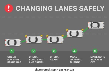 How correctly change lanes on a city road. Changing lanes safely. Flat vector illustration infographic template.