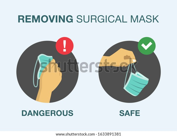 How to correctly remove a surgical or face mask. Flat vector illustration.