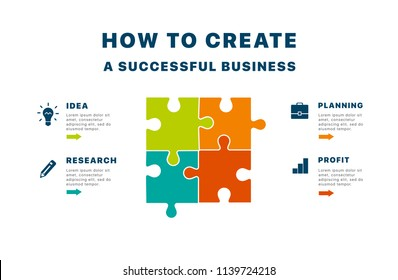 How to create a successful business. Puzzle infographics creating a successful business. Template business infographics for your successful business project.  Vector