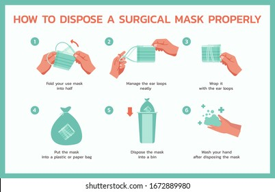 dispose mask