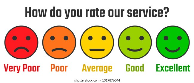 How do you rate our service? Graphic template of user feedback form and product quality. Set of vector emoticons icons. Five-point service satisfaction rating. Intuitive user interface feedback form.