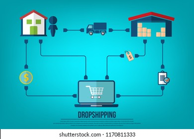 Vectores, imágenes y arte vectorial de stock sobre Drop