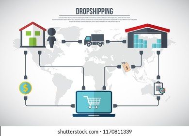 How Dropshipping Works. Direct delivery. Drop shipping concept. Vector illustration