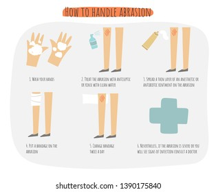 How to handle abrasion poster, infographic, illustration with abrasion, antiseptic spray, ointment, bandage. Healthcare, injury instructions, tips, advice, steps