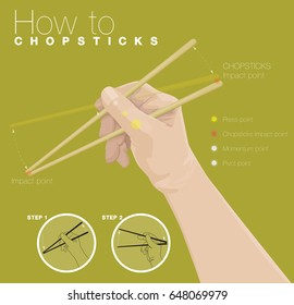 How to handle the right chopsticks of Chinese or Asian people. The correct way to handle the food will be easier to grasp. Separate each layer for easy editing.