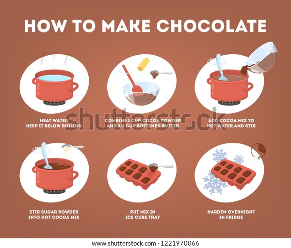 How Make Chocolate Home Cooking Dessert Stock Vector