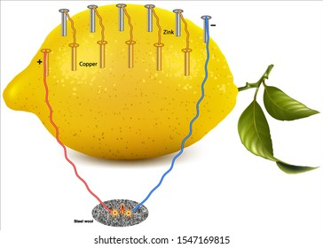 How to Make Fire With Lemon