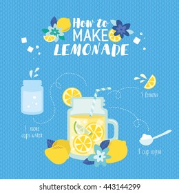 How to make lemonade. Recipe in bright colors. Vector cartoon illustration on blue pattern. Summer fruit drink in jug with lemon for healthy life. Menu element for cafe or restaurant.