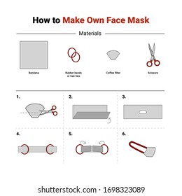 how to make own face mask schema vector illustrations