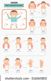How to massage your baby infographic.illustration, vector