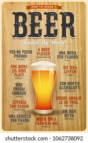 How To Order A Beer Around The World Poster/ Illustration of a vintage poster with grunge texture, mouth watering beer glass, and a beer please text in many world languages