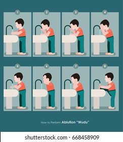 "How to Perform Ablution ""Wudu"" steps"