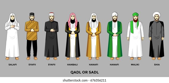 How to place hand in chest in salah prayer.