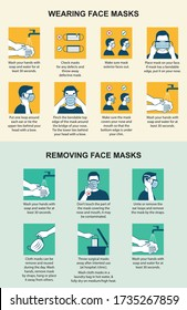 How to properly put on, wear and take off a face mask. Guide to wearing and removing a mask.