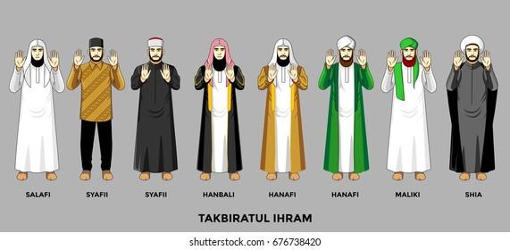 How to raise hands in takbiratul ihram salah prayer.