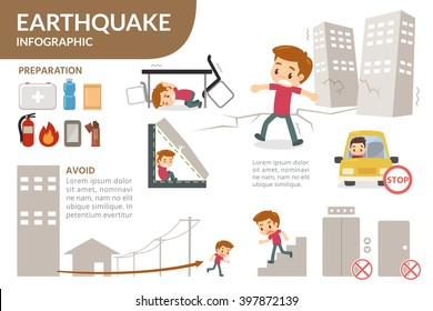 How to survive from earthquake. Infographic.