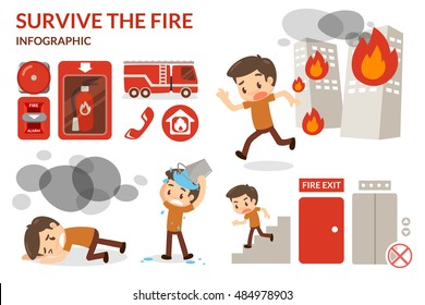 How to survive from fire.