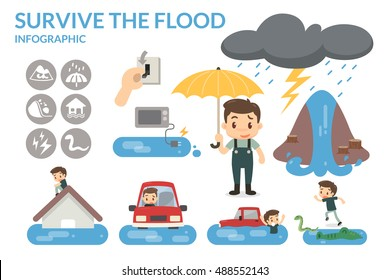 How to survive the flood. Flat design.