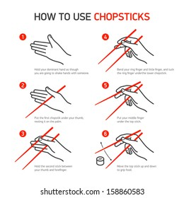 How to use chopsticks guidance. Vector.
