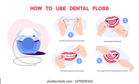 How to use dental floss instruction. Oral health care concept. Mouth and teeth hygiene. Isolated vector illustration in cartoon style