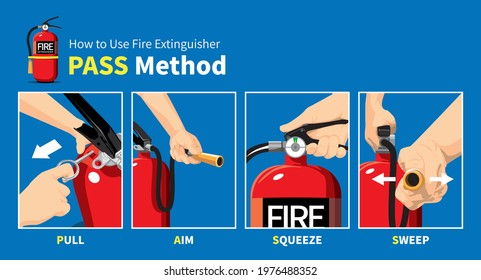 How to Use Fire Extinguisher PASS Safety Manual