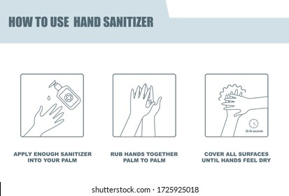 How to use hand sanitizer to clean and disinfect hands. Instruction. Medical infographics. Flat vector.