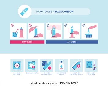 How to use a male condom instructions and tips: contraception and sexually transmitted disease prevention