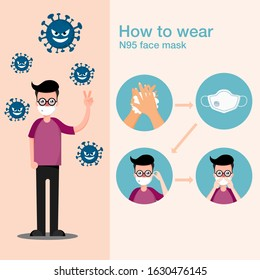 How to ware the mask for protect communicable disease.