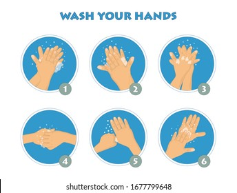 Wie waschen Sie Ihre Hände Infografik. Handwaschmaschine Schritt für Schritt. Persönliche Hygiene, Krankheitsprävention und Aufklärungsverfahren im Gesundheitswesen.