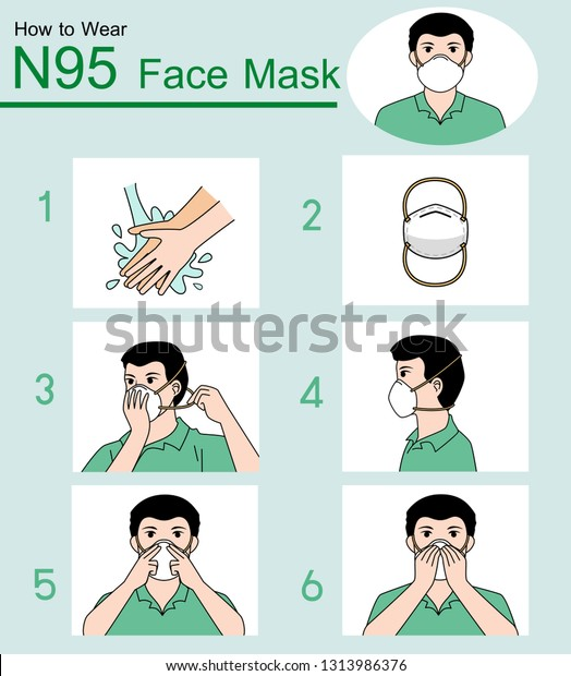 N95 How Face Infographic Free Mask royalty Vector Stock Wear