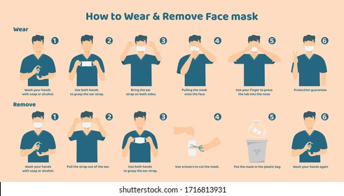 How to wear and remove the mask correct. Man presenting the correct method of wearing a mask,To reduce the spread of germs, viruses and bacteria. Illustration about wear and remove the mask