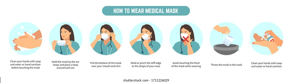 How to wear and remove medical mask instructions. Coronavirus pandemic with surgical mask. Woman wear protective mask against infectious diseases. Stop the infection vector illustration
