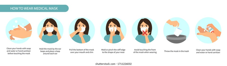 How to wear and how to remove medical mask instructions. COVID-19 pandemic with surgical mask. Woman wear protective mask against infectious diseases. Stop the infection vector illustration