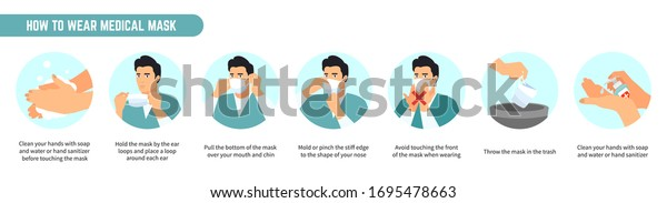 How to wear and remove medical mask tips. Coronavirus pandemic with surgical mask. Man wear protective mask against infectious diseases. Stop the infection vector illustration