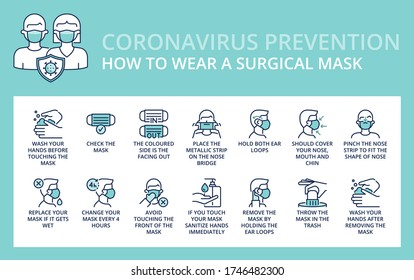 How to wear and remove a surgical mask correctly. Information about Coronavirus prevention. Healthcare infographic. 2019-nCoV