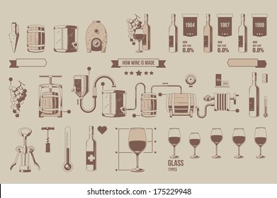 how wine is made,wine elements, outline info graphic