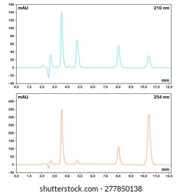 HPLC chromatograms measured at different wavelengths, 2d scientific schedule, vector, eps 8