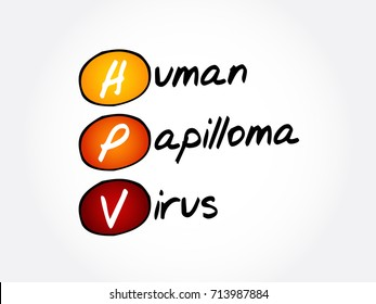 HPV - Human Papilloma virus , acronym concept background