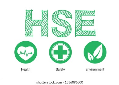 Image result for HSE