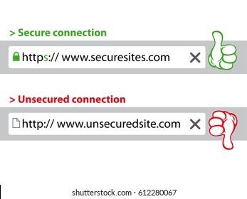 HTTPS - HTTP