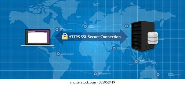 HTTPS SSL Secure connection internet certificate