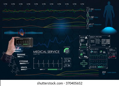 hud medicine in phone with phone. Elements for HUD interface.High-tech developments in the bio-engineering, allowing to define the human condition and to identify his various illnesses.