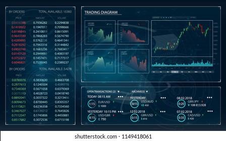 Trading platform forex