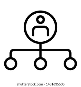 Human abilities icon. Outline human abilities vector icon for web design isolated on white background